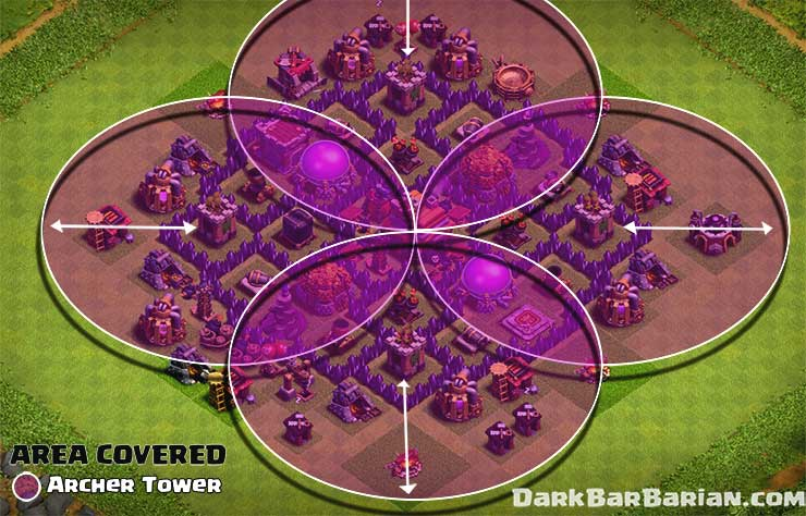 New Ultimate Th7 Hybrid Trophy Defense Base 2019 Town Hall 7 Hybrid Base Design Clash Of Clans Dark Barbarian